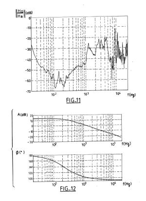 signal-bruit